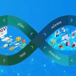 How DevOps Helps E-commerce Businesses Gain a Competitive Edge